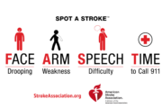 Stroke can Happen to Anyone--know the facts and get the resources from the American Heart and Stroke Association