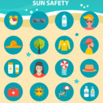 Summertime sun safety and skin protection icons
