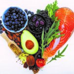 The Important Role of Food in Overall Health