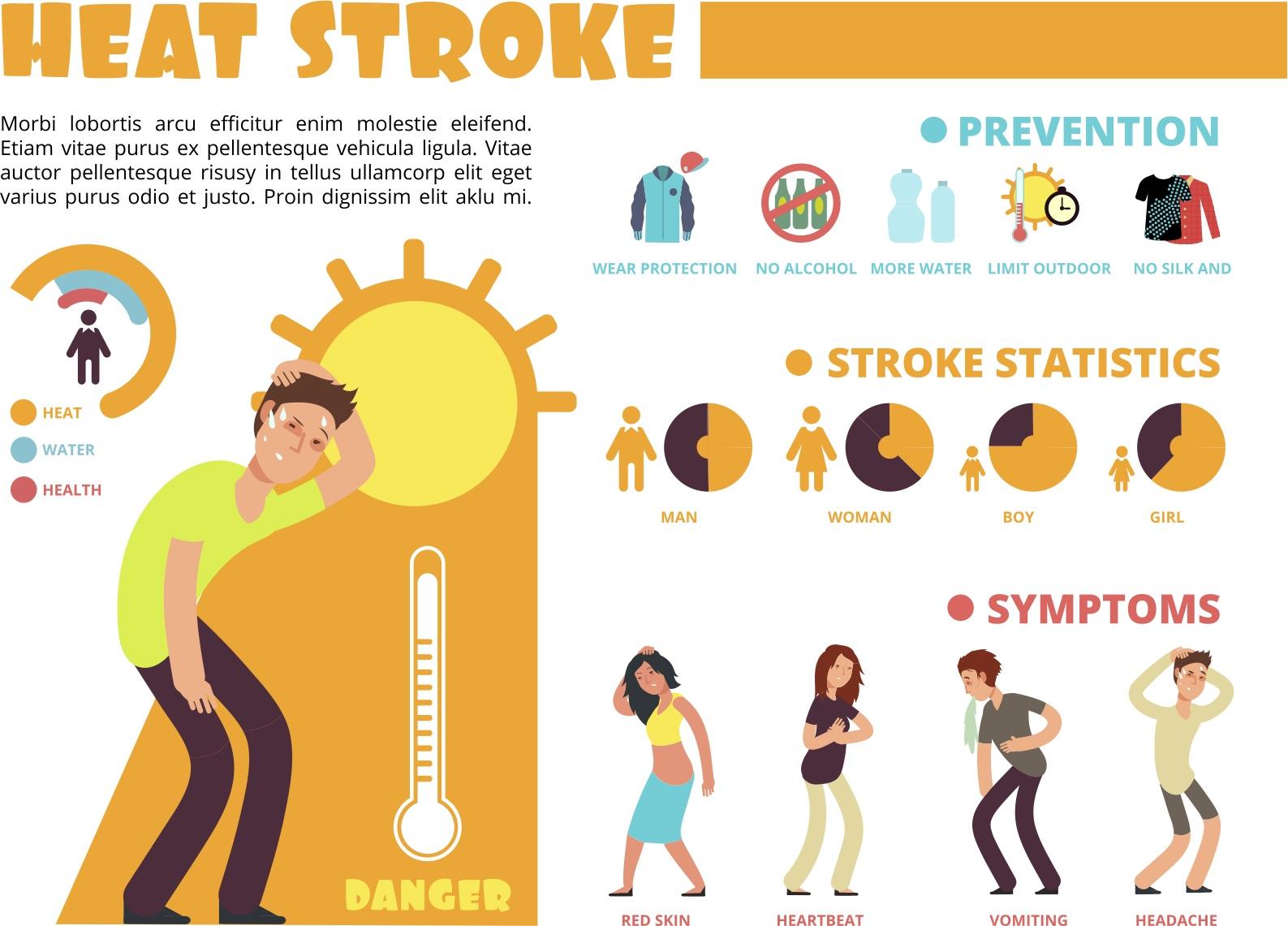 Take Precautions During Extreme Heat Buffalo Healthy Living Magazine