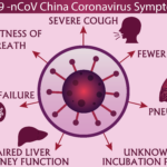 how worried should you be about the new coronavirus